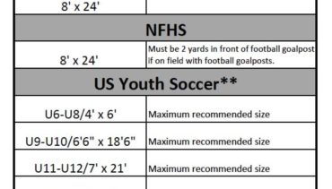Soccer goal size chart. Soccer goal sizes for several major soccer organizations used in the United States; including FIFA, the NCAA, NFHS, US youth soccer and AYSO.