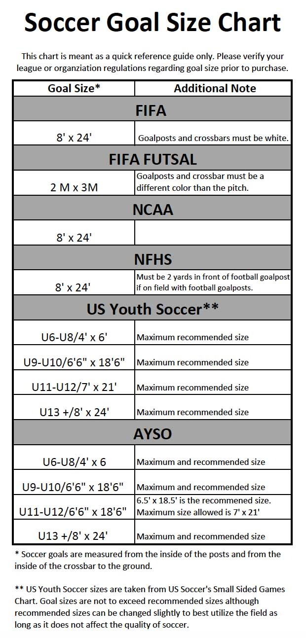 The Ultimate Guide To U S Soccer Goal Dimensions Material Requirements