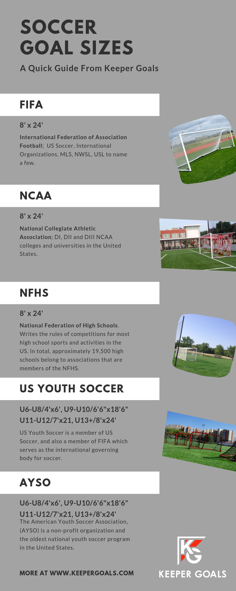 Soccer Goal Size Chart - Soccer goal sizes for several major soccer organizations used in the United States including FIFA, the NCAA, NFHS, US Youth Soccer and AYSO.