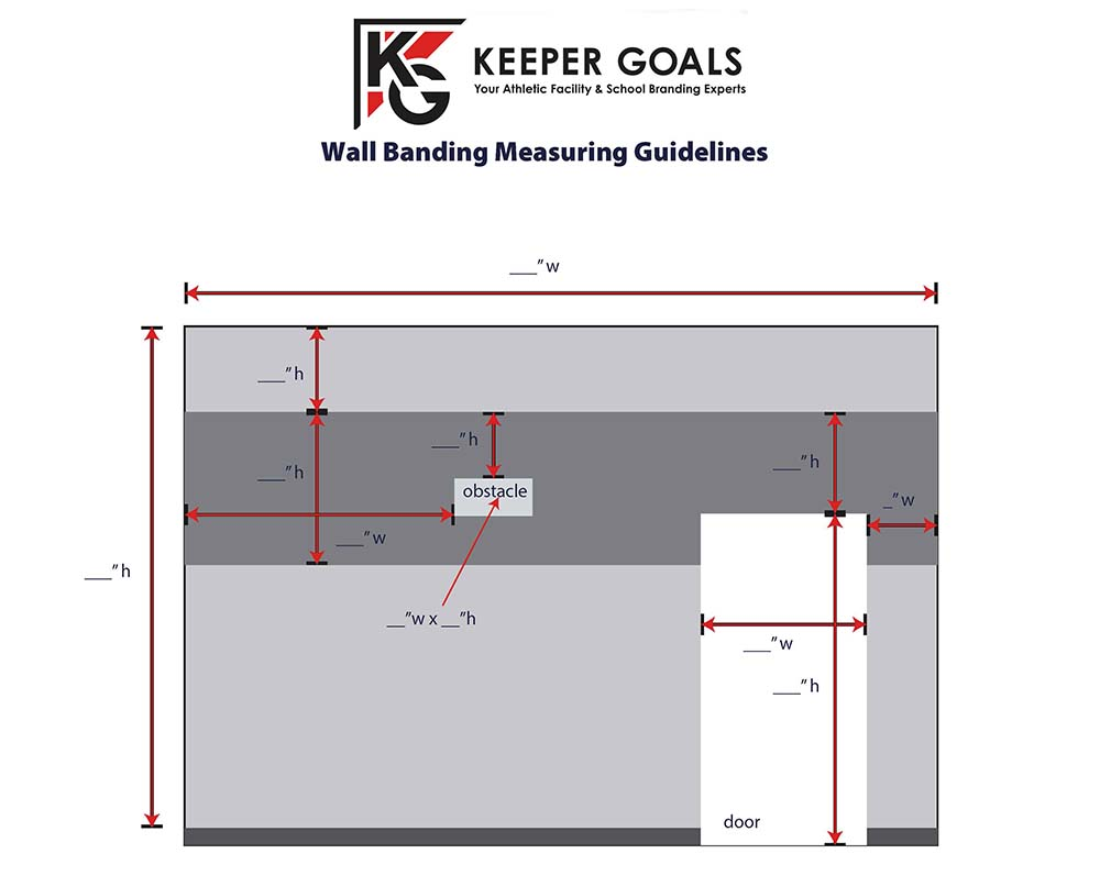 Measurement Guidelines for Wall Banding