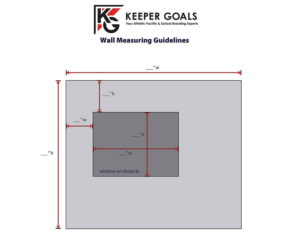 Measurement Guidelines for Wall Wrap
